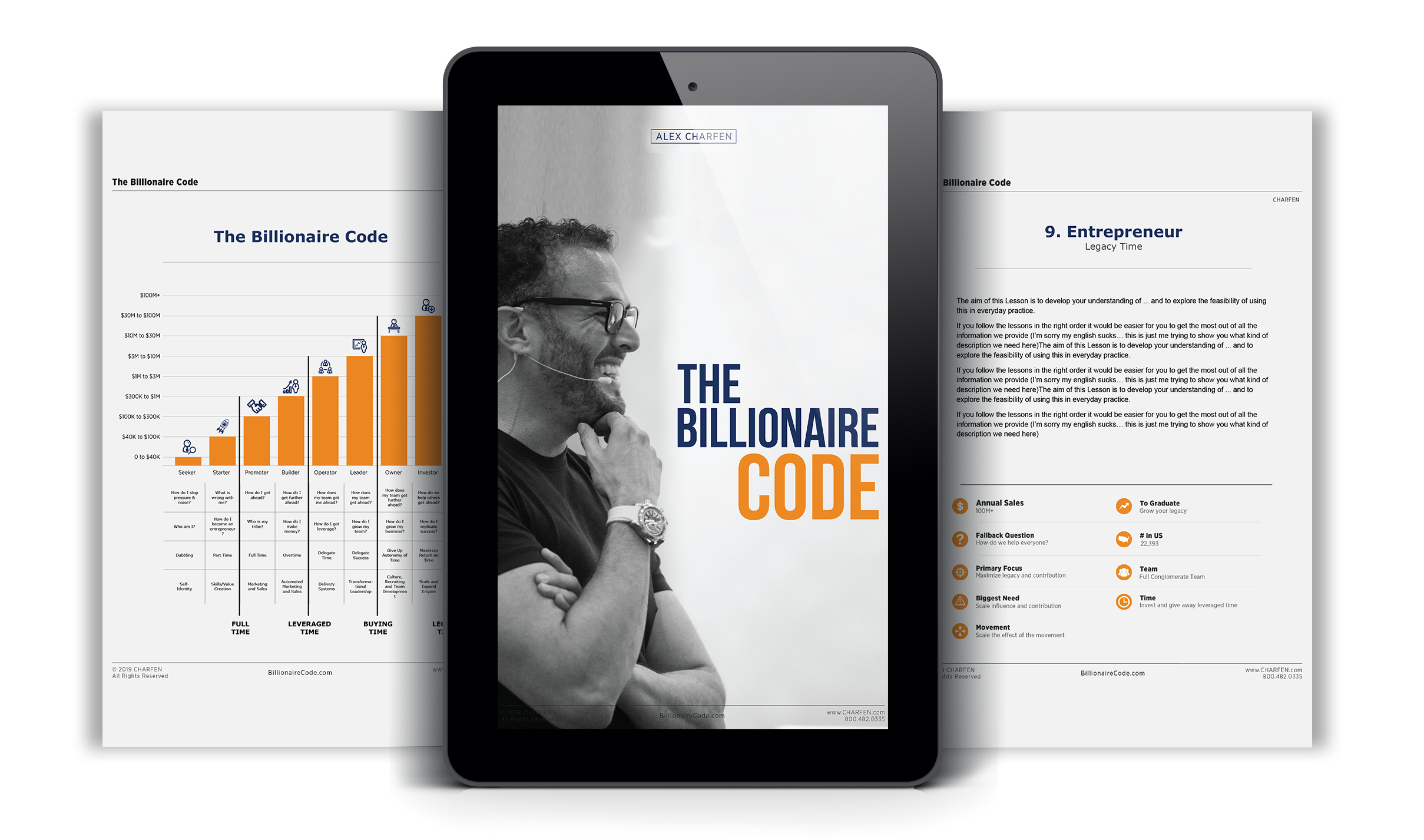Pic of Billionaire Code Decoded and link to BillionaireCode.com